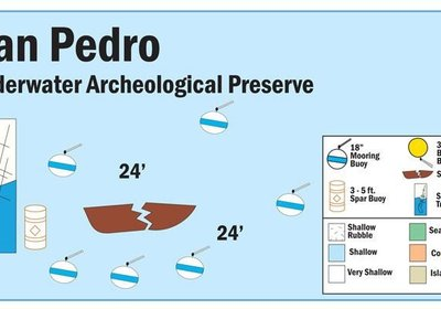 Famous Shipwrecks: The San Pedro