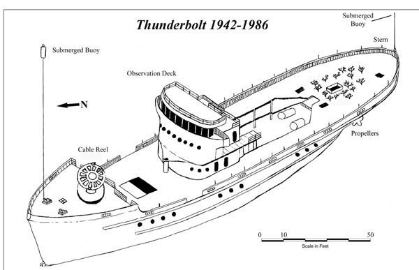 Famous Shipwrecks: The Thunderbolt