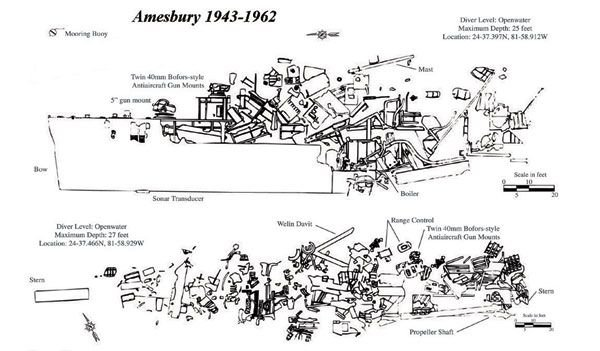 The Amesbury: A Nautical Piece of WWII